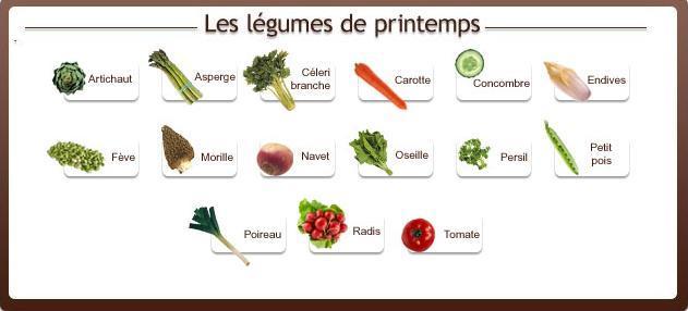 Légumes printemps